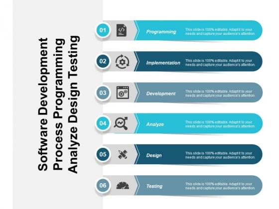 Software Development Process Programming Analyze Design Testing Ppt PowerPoint Presentation Slides Format