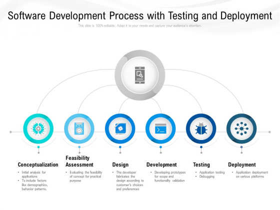 Software Development Process With Testing And Deployment Ppt PowerPoint Presentation Infographics Model