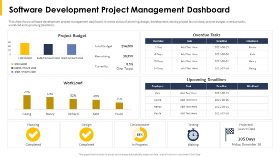 Software Development Project Management Dashboard Ppt Infographic Template Objects PDF