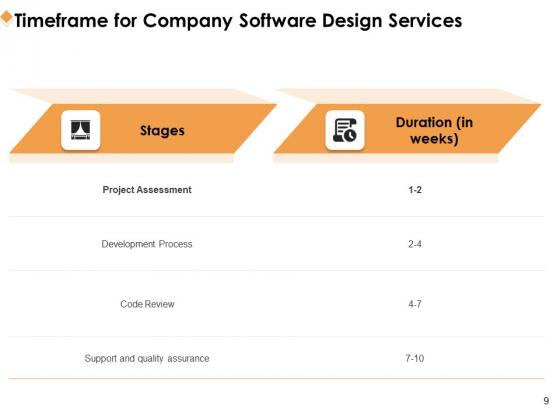 Software_Development_Proposal_Ppt_PowerPoint_Presentation_Complete_Deck_With_Slides_Slide_9