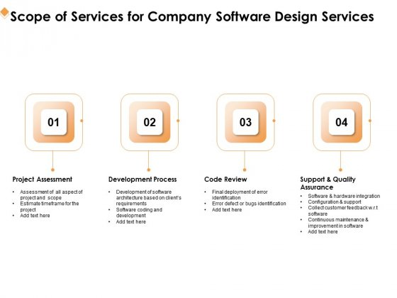 Software Development Scope Of Services For Company Software Design Services Demonstration PDF