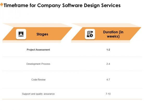 Software Development Timeframe For Company Software Design Services Ppt Pictures Display PDF