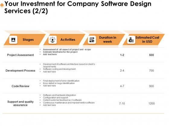 Software Development Your Investment For Company Software Design Services Stages Background PDF