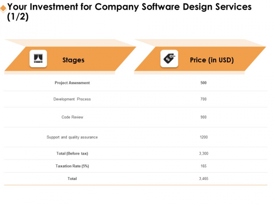 Software Development Your Investment For Company Software Design Services Topics PDF