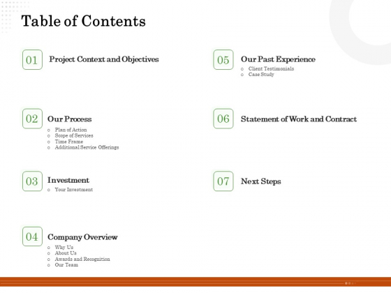 Software Engineering Project Proposal Table Of Contents Ppt Portfolio Graphics PDF