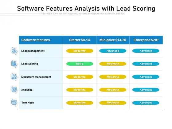 Software Features Analysis With Lead Scoring Ppt PowerPoint Presentation Inspiration Design Ideas PDF