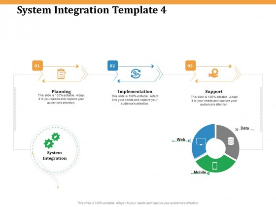 Software Integration WBS System Integration Template Support Ppt PowerPoint Presentation Ideas Good PDF