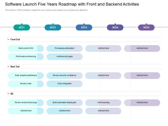 Software Launch Five Years Roadmap With Front And Backend Activities Brochure