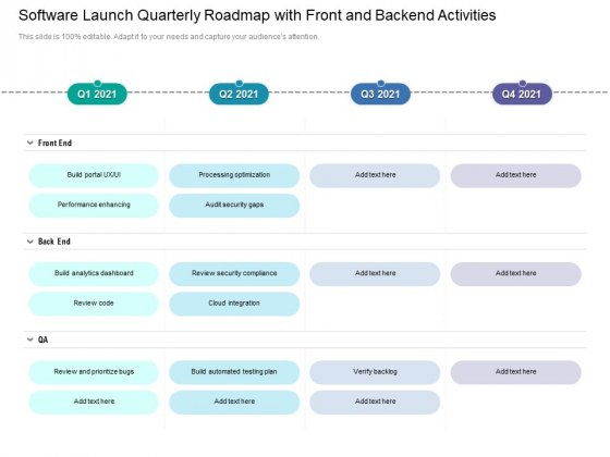 Software Launch Quarterly Roadmap With Front And Backend Activities Template