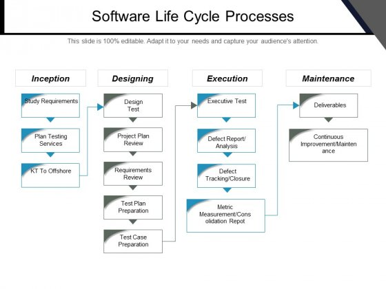 Software Life Cycle Processes Ppt PowerPoint Presentation Visual Aids Files