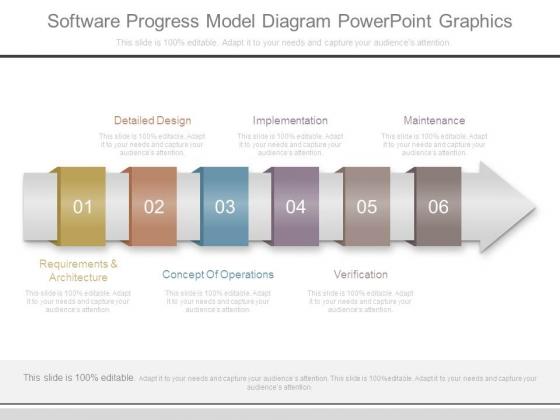 Software Progress Model Diagram Powerpoint Graphics