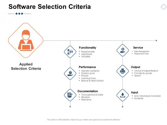 Software Selection Criteria Functionality Ppt PowerPoint Presentation Infographic Template Slides