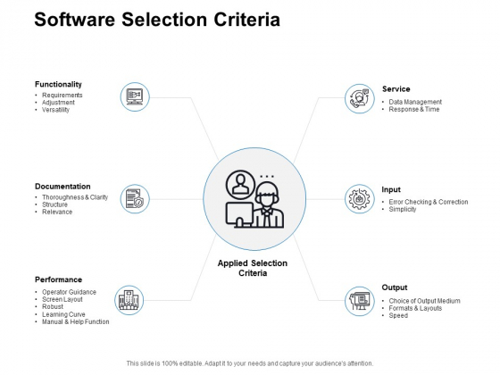Software Selection Criteria Performance Ppt PowerPoint Presentation Outline Slides