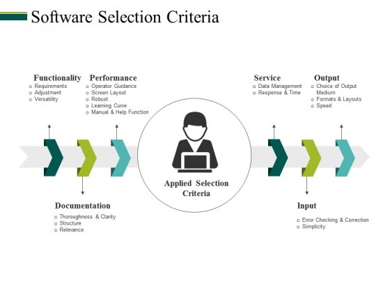 Software Selection Criteria Template Ppt PowerPoint Presentation Layouts Templates