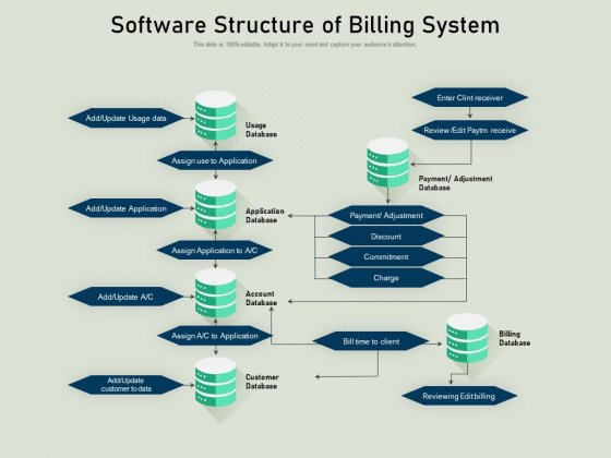 Software Structure Of Billing System Ppt PowerPoint Presentation File Elements PDF