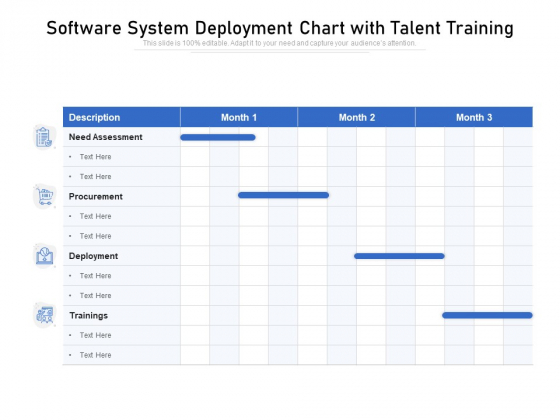 Software System Deployment Chart With Talent Training Ppt PowerPoint Presentation Model Slides PDF