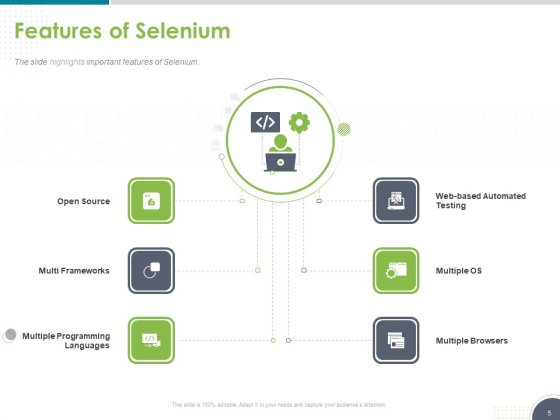 Software_Testing_Framework_For_Learners_Ppt_PowerPoint_Presentation_Complete_Deck_With_Slides_Slide_5