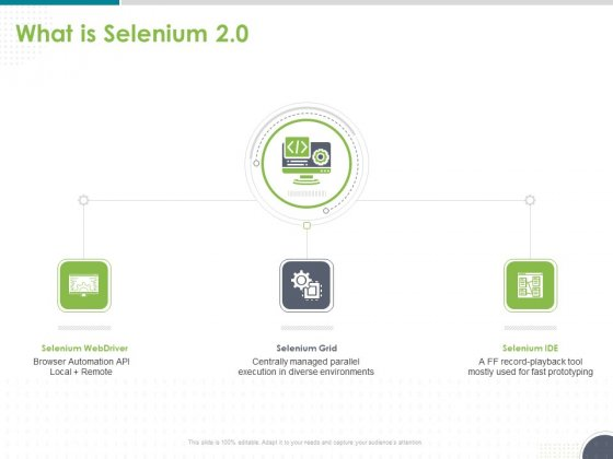 Software Testing Framework For Learners What Is Selenium Automation Ppt PowerPoint Presentation Gallery Graphics Download PDF