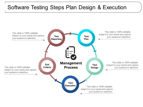 Software Testing Steps Plan Design And Execution Ppt PowerPoint Presentation Model Demonstration