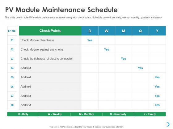 Solar System Implementation And Support Service Pv Module Maintenance Schedule Template Pdf Powerpoint Templates