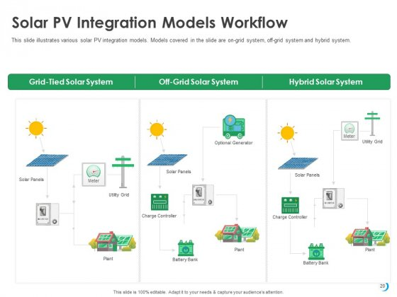 Solar_System_Implementation_And_Support_Service_Ppt_PowerPoint_Presentation_Complete_Deck_With_Slides_Slide_20