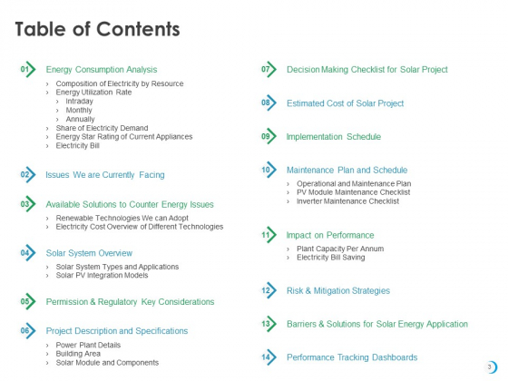 Solar_System_Implementation_And_Support_Service_Ppt_PowerPoint_Presentation_Complete_Deck_With_Slides_Slide_3