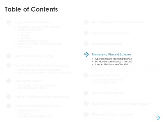 Solar_System_Implementation_And_Support_Service_Ppt_PowerPoint_Presentation_Complete_Deck_With_Slides_Slide_30
