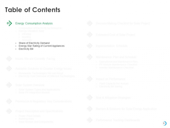 Solar_System_Implementation_And_Support_Service_Ppt_PowerPoint_Presentation_Complete_Deck_With_Slides_Slide_9