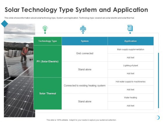 Solar System Implementation And Support Service Solar Technology Type System And Application Template PDF