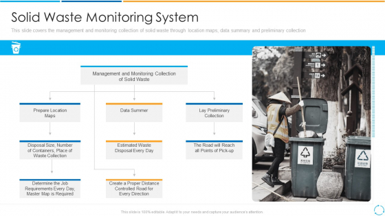 Solid Waste Monitoring System Ppt PowerPoint Presentation File Microsoft PDF