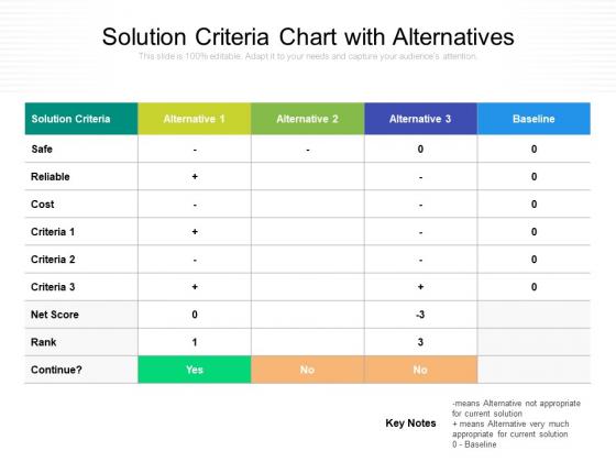 Solution Criteria Chart With Alternatives Ppt PowerPoint Presentation Outline Master Slide PDF