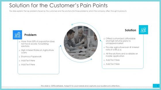 Solution For The Customers Pain Points Portrait PDF