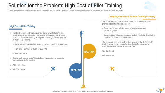 Solution For The Problem High Cost Of Pilot Training Slides PDF