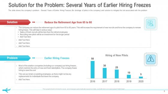 Solution For The Problem Several Years Of Earlier Hiring Freezes Formats PDF