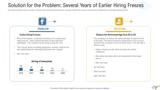 Solution For The Problem Several Years Of Earlier Hiring Freezes Information PDF