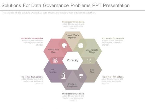 Solutions For Data Governance Problems Ppt Presentation