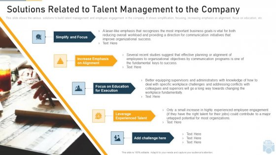 Solutions Related To Talent Management To The Company Ppt Professional Influencers PDF