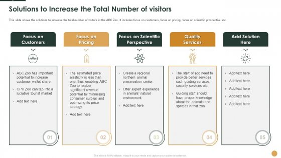 Solutions_To_Increase_The_Total_Number_Of_Visitors_Ppt_Infographic_Template_Sample_PDF_Slide_1