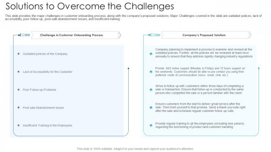 Solutions To Overcome The Challenges Ppt Summary Example PDF