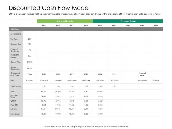 Solvency Action Plan For Private Organization Discounted Cash Flow Model Portrait PDF