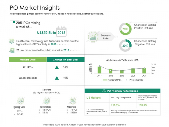 Solvency Action Plan For Private Organization IPO Market Insights Summary PDF