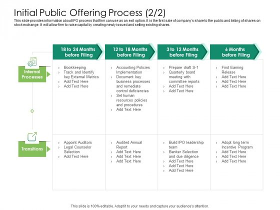 Solvency Action Plan For Private Organization Initial Public Offering Process Key Professional PDF