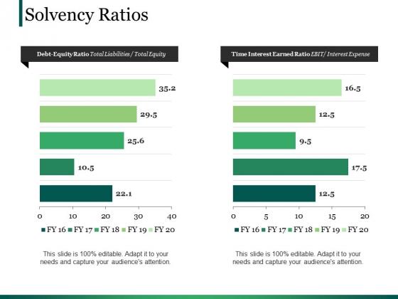 Solvency Ratios Ppt PowerPoint Presentation Summary