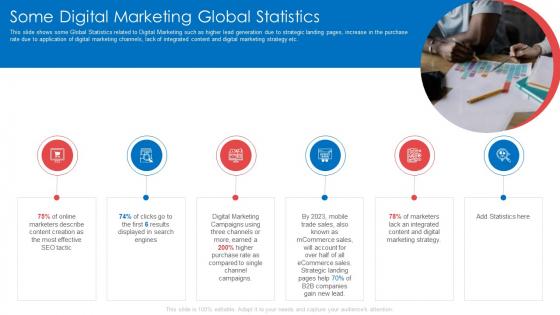 Some Digital Marketing Global Statistics Ppt Model PDF