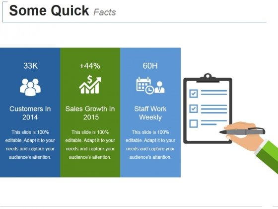 Some Quick Facts Ppt PowerPoint Presentation File Templates