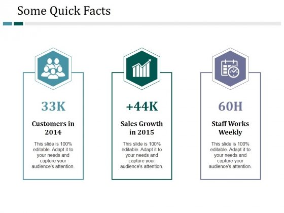Some Quick Facts Ppt PowerPoint Presentation Inspiration Graphics