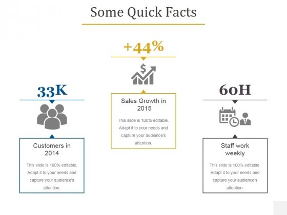 Some Quick Facts Ppt PowerPoint Presentation Layouts Icons