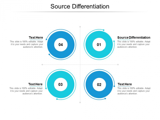 Source Differentiation Ppt PowerPoint Presentation Show Designs Download Cpb Pdf