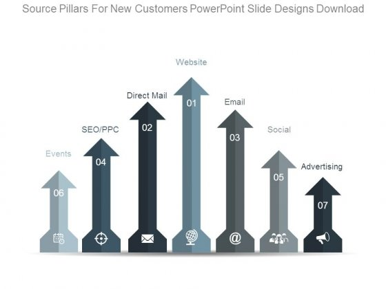 Source Pillars For New Customers Powerpoint Slide Designs Download