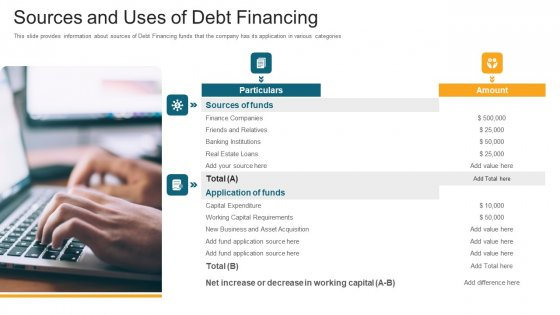 Sources And Uses Of Debt Financing Ppt Infographics Slide PDF